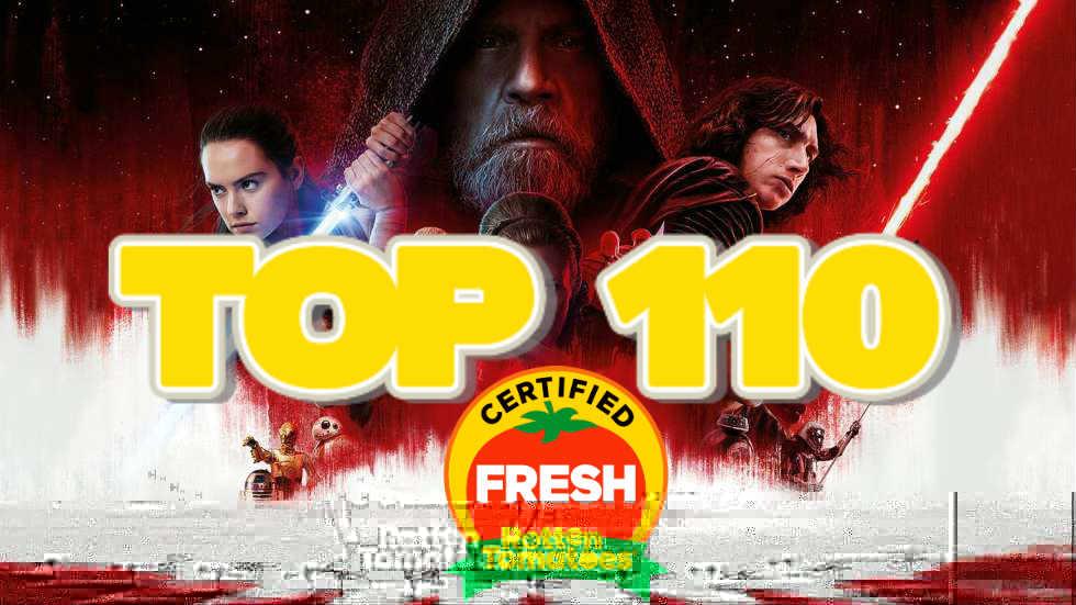 Rotten Tomatoes: due Star Wars fuori dalla Top 110 film Sci-Fi