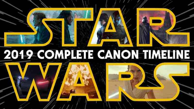 Star Wars The Timeline complete video canone Guerre Stellari guida